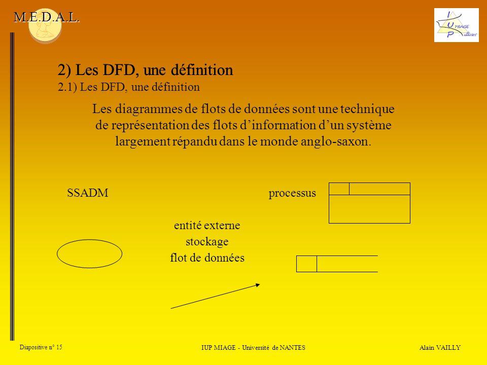 2) Les DFD, une définition 2) Les DFD, une définition
