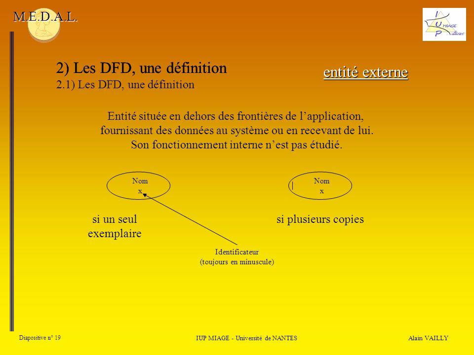 2) Les DFD, une définition 2) Les DFD, une définition entité externe