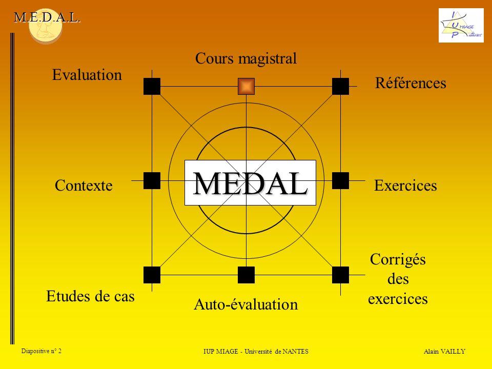 MEDAL Cours magistral Evaluation Références Contexte Exercices