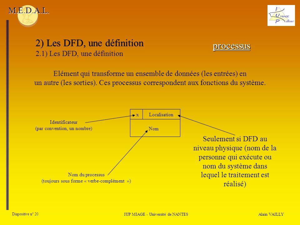 2) Les DFD, une définition 2) Les DFD, une définition processus