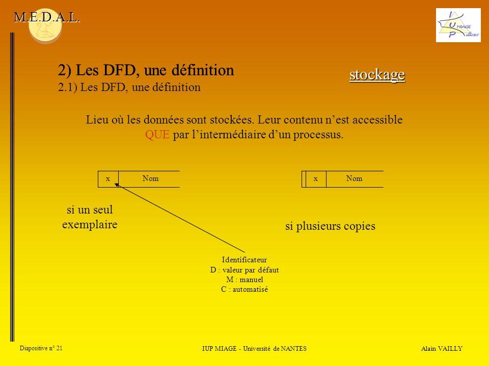 2) Les DFD, une définition 2) Les DFD, une définition stockage