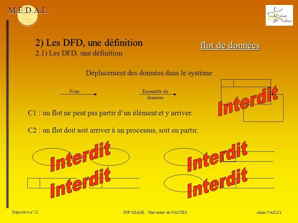 Interdit Interdit Interdit Interdit Interdit