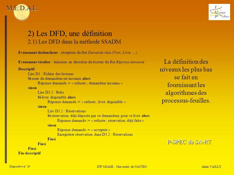 2) Les DFD, une définition