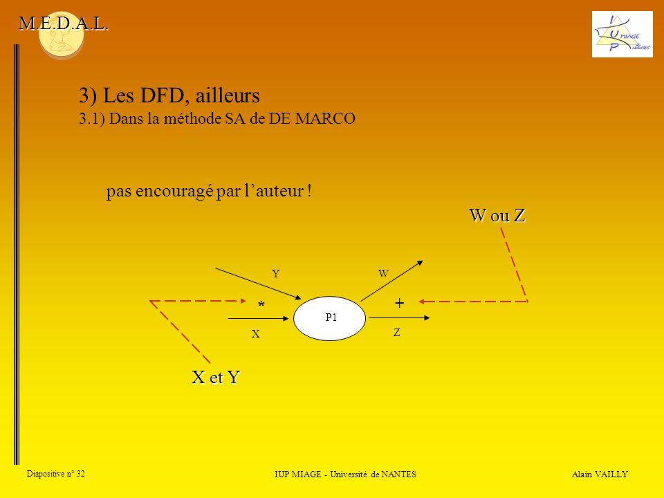 3) Les DFD, ailleurs M.E.D.A.L. pas encouragé par l'auteur ! W ou Z