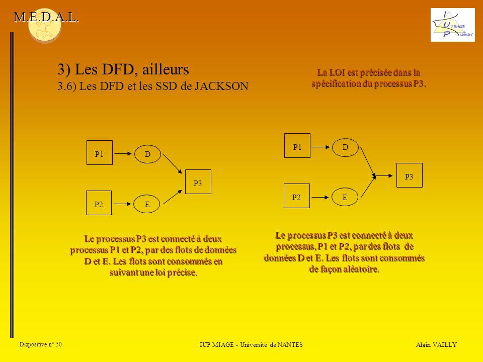 3) Les DFD, ailleurs M.E.D.A.L. 3.6) Les DFD et les SSD de JACKSON