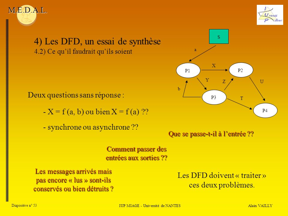 4) Les DFD, un essai de synthèse