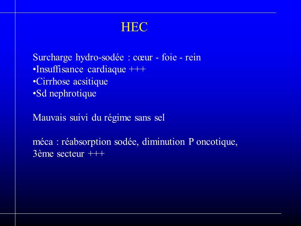 HEC Surcharge hydro-sodée : cœur - foie - rein