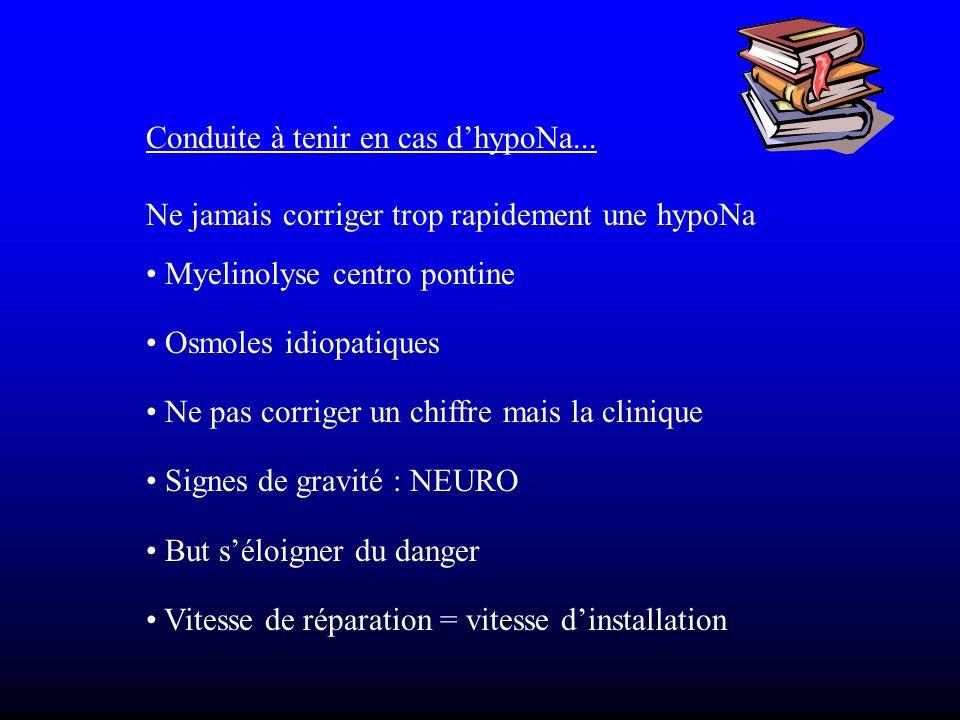 Conduite à tenir en cas d'hypoNa...