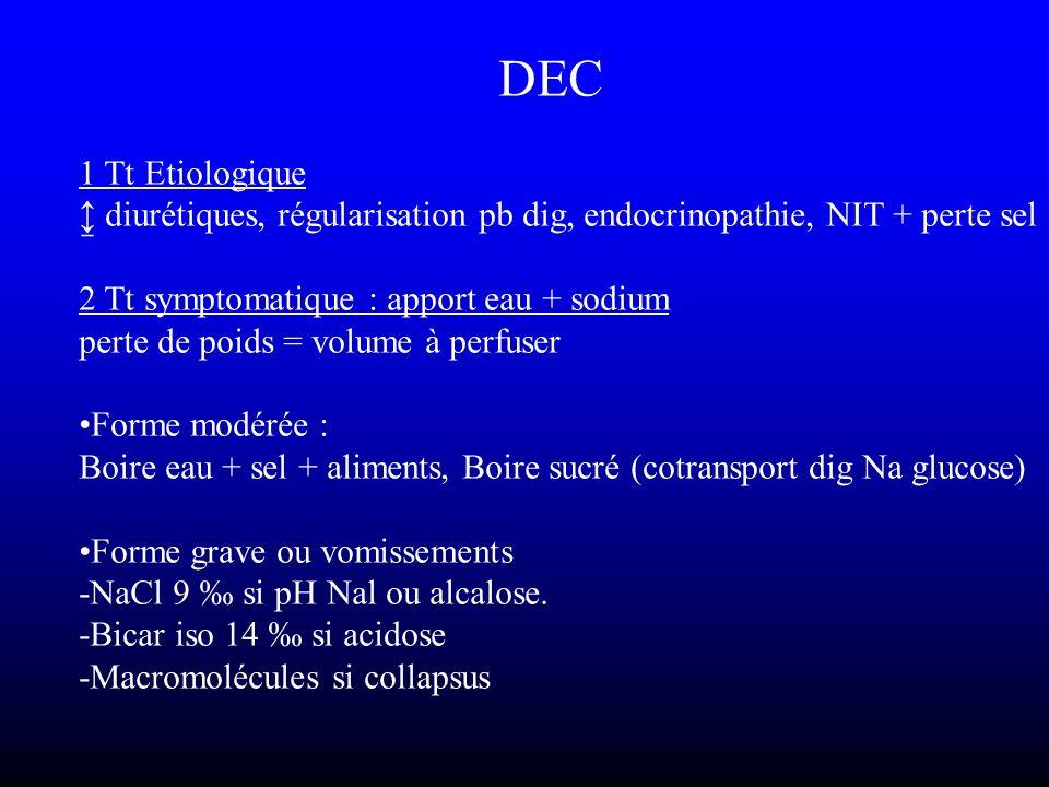 DEC 1 Tt Etiologique. ↨ diurétiques, régularisation pb dig, endocrinopathie, NIT + perte sel. 2 Tt symptomatique : apport eau + sodium.