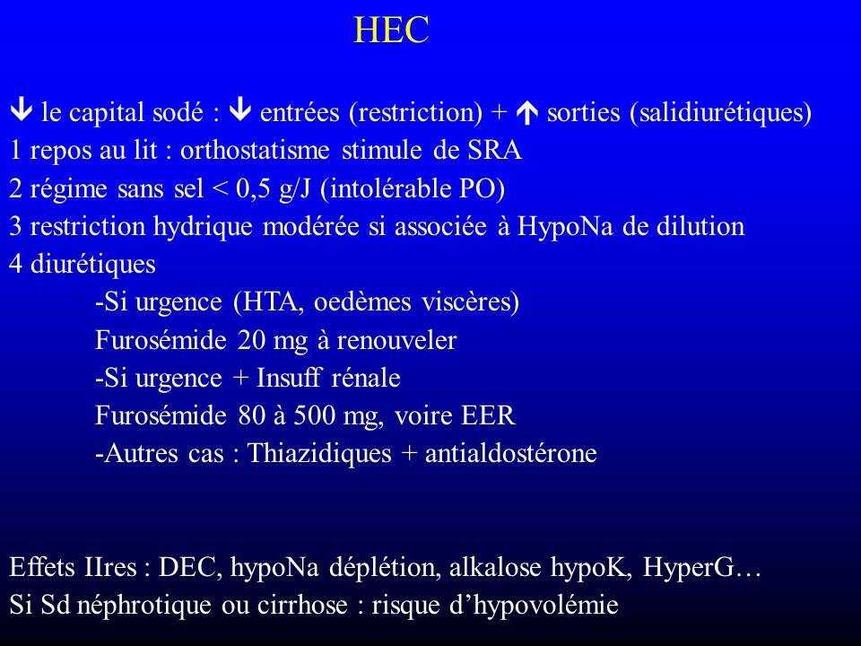 HEC  le capital sodé :  entrées (restriction) +  sorties (salidiurétiques) 1 repos au lit : orthostatisme stimule de SRA.