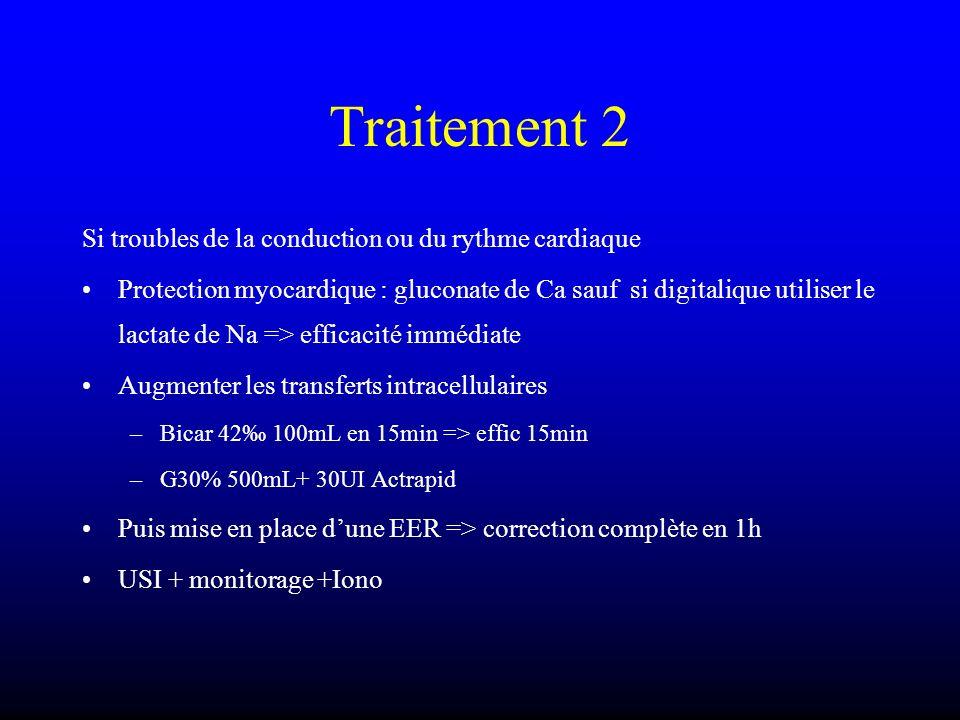 Traitement 2 Si troubles de la conduction ou du rythme cardiaque