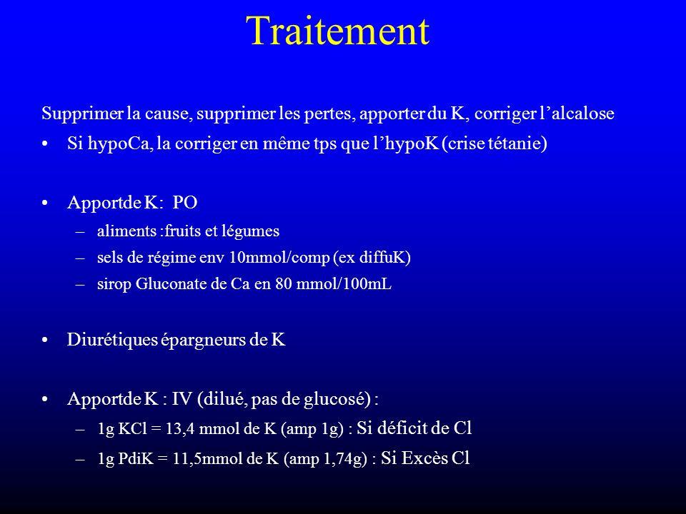 Traitement Supprimer la cause, supprimer les pertes, apporter du K, corriger l'alcalose.