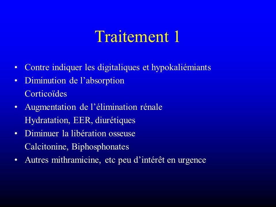 Traitement 1 Contre indiquer les digitaliques et hypokaliémiants