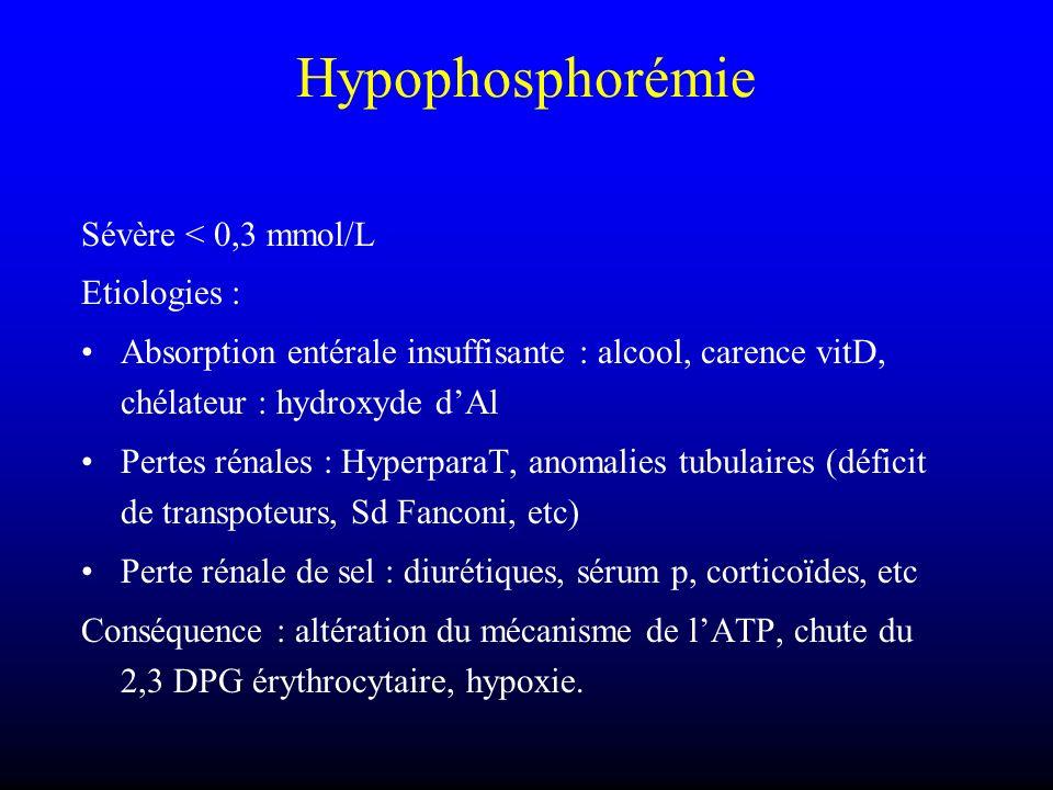 Hypophosphorémie Sévère < 0,3 mmol/L Etiologies :