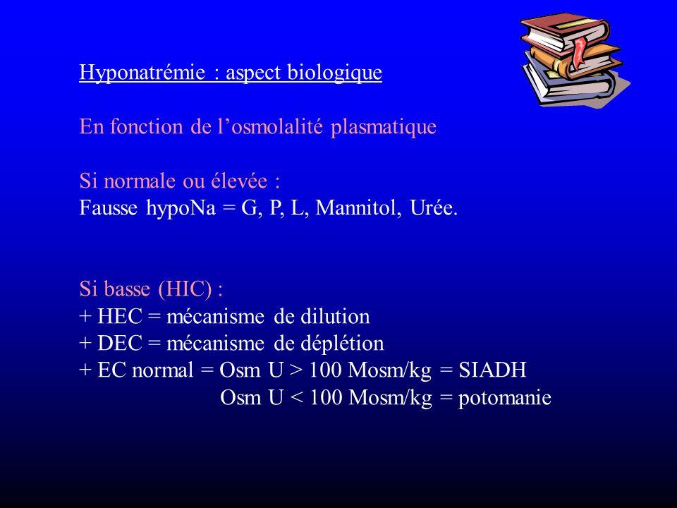 Hyponatrémie : aspect biologique