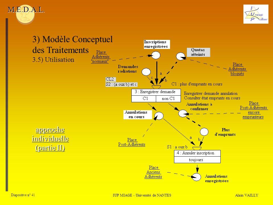 3) Modèle Conceptuel des Traitements M.E.D.A.L. approche individuelle