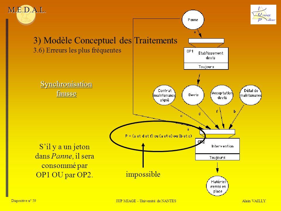 3) Modèle Conceptuel des Traitements