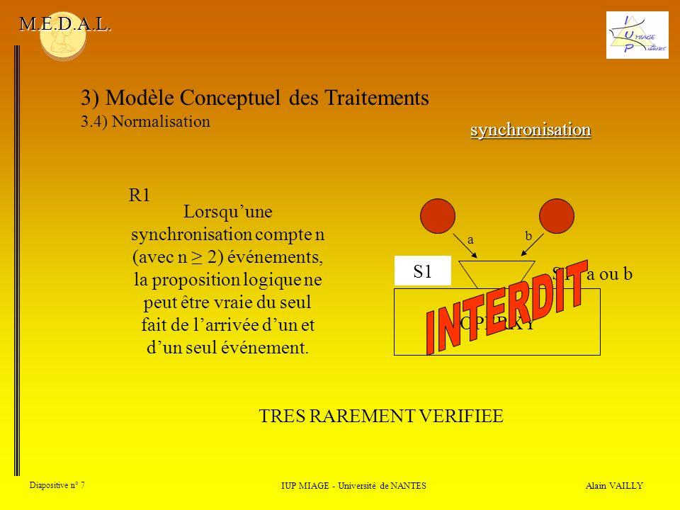 INTERDIT 3) Modèle Conceptuel des Traitements M.E.D.A.L.