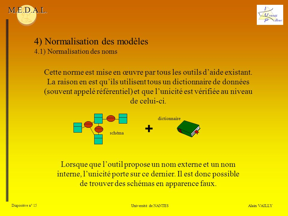 + 4) Normalisation des modèles M.E.D.A.L.