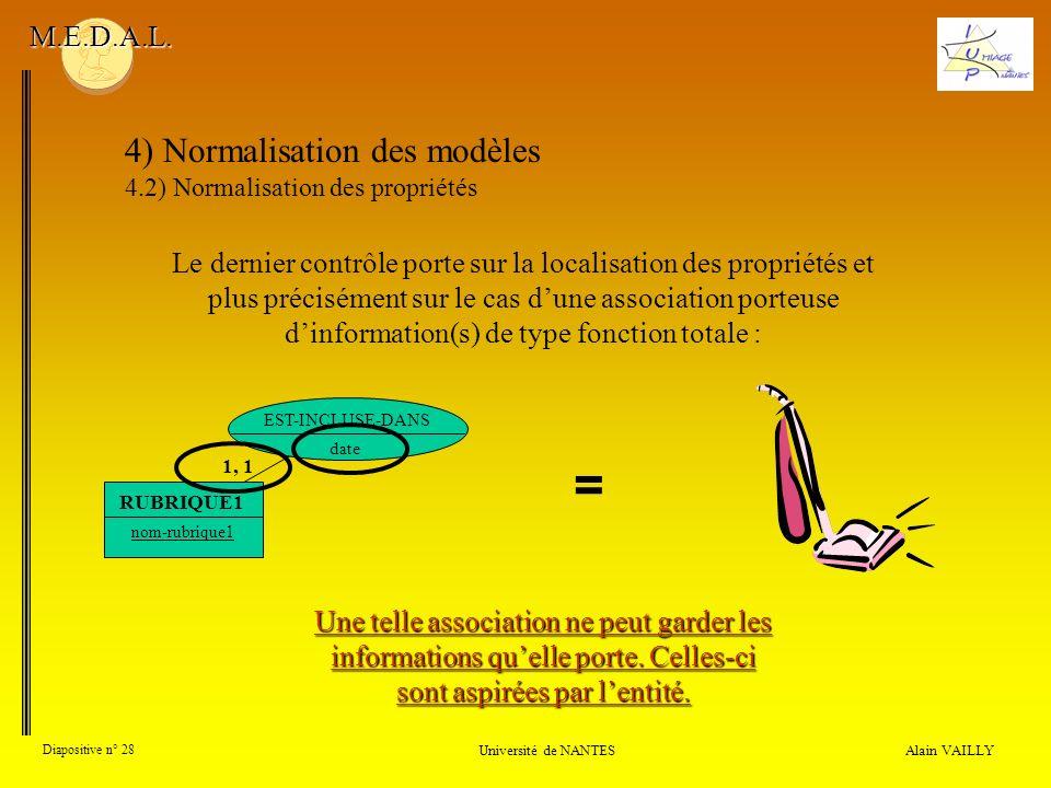 = 4) Normalisation des modèles M.E.D.A.L.