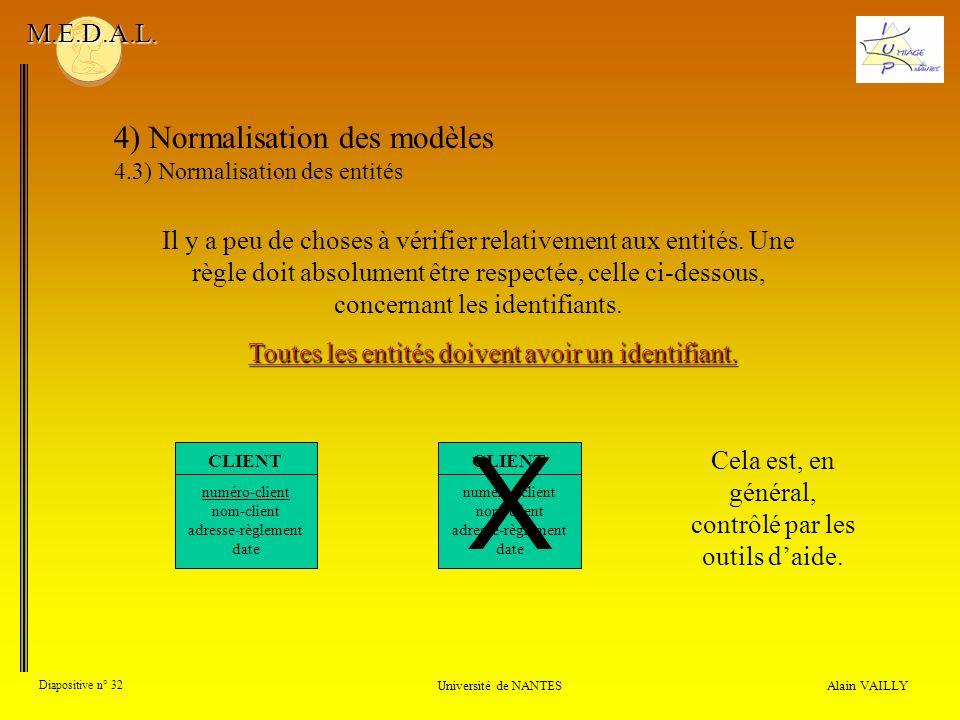 X 4) Normalisation des modèles M.E.D.A.L.