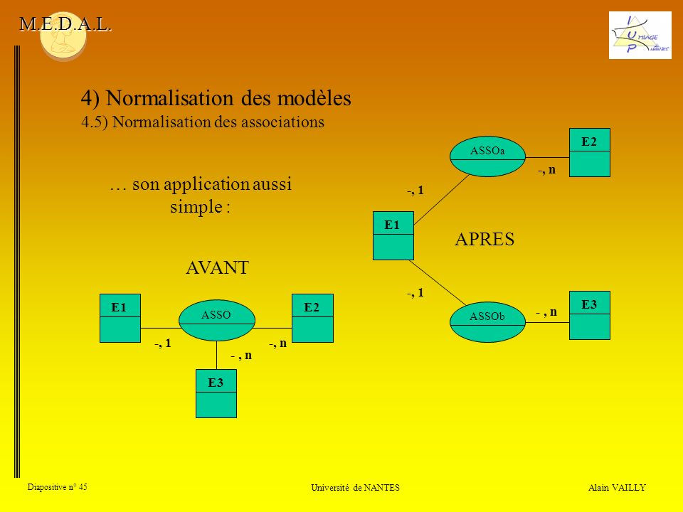 … son application aussi simple :