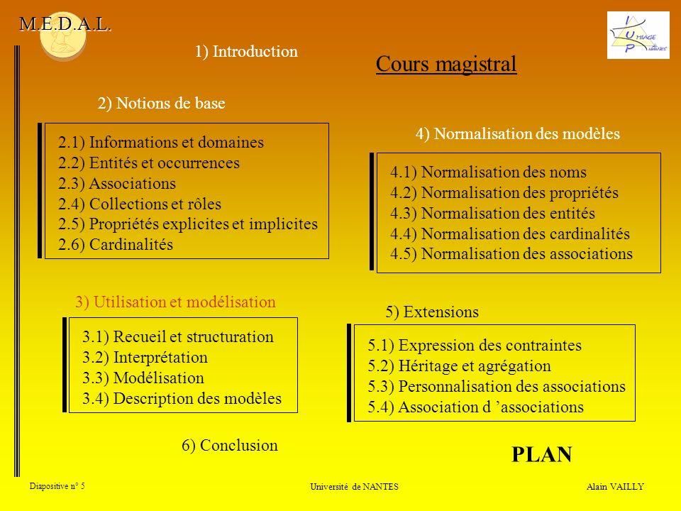 Cours magistral PLAN M.E.D.A.L. 1) Introduction 2) Notions de base