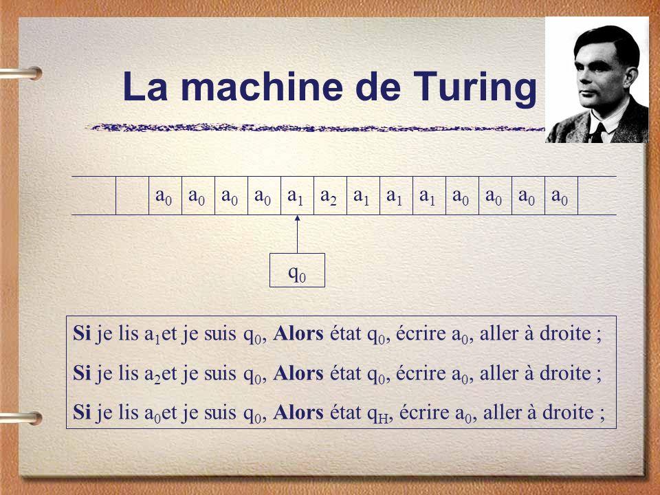 La machine de Turing a0 a0 a0 a0 a1 a2 a1 a1 a1 a0 a0 a0 a0 q0