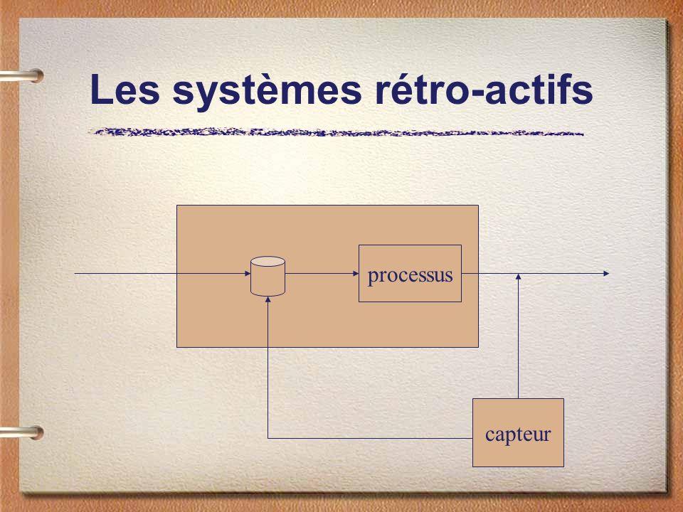 Les systèmes rétro-actifs