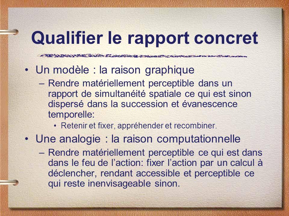 Qualifier le rapport concret