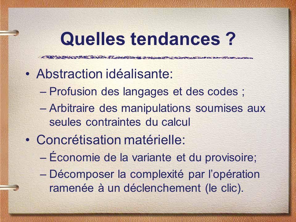 Quelles tendances Abstraction idéalisante: