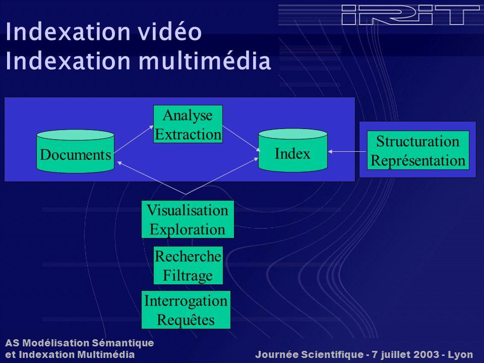 Indexation vidéo Indexation multimédia
