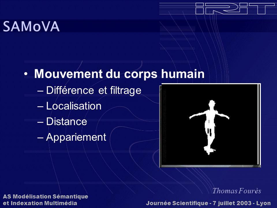 SAMoVA Mouvement du corps humain Différence et filtrage Localisation