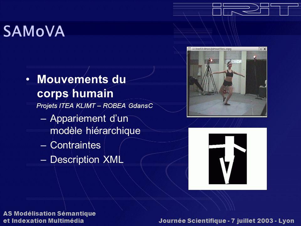 SAMoVA Mouvements du corps humain Appariement d'un modèle hiérarchique