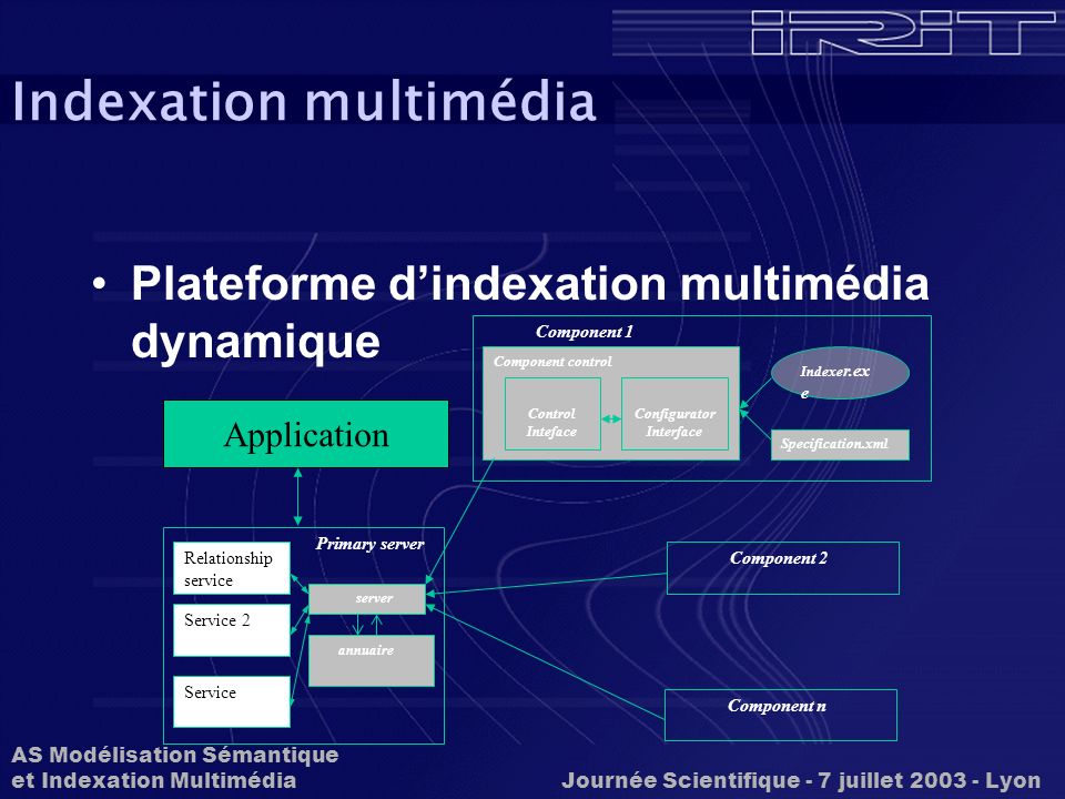 Indexation multimédia