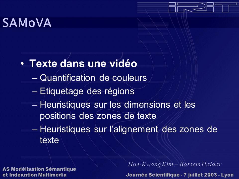 SAMoVA Texte dans une vidéo Quantification de couleurs