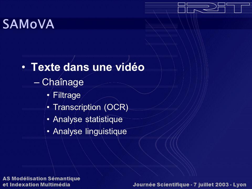 SAMoVA Texte dans une vidéo Chaînage Filtrage Transcription (OCR)