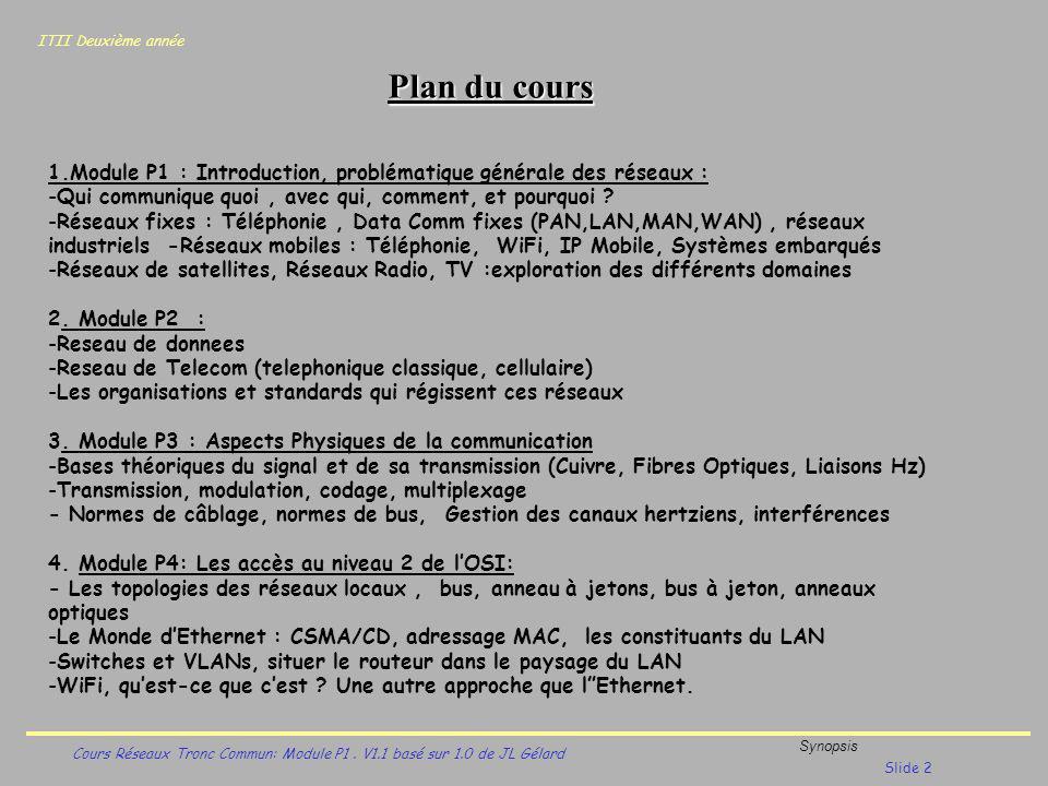 Plan du cours 1.Module P1 : Introduction, problématique générale des réseaux : Qui communique quoi , avec qui, comment, et pourquoi