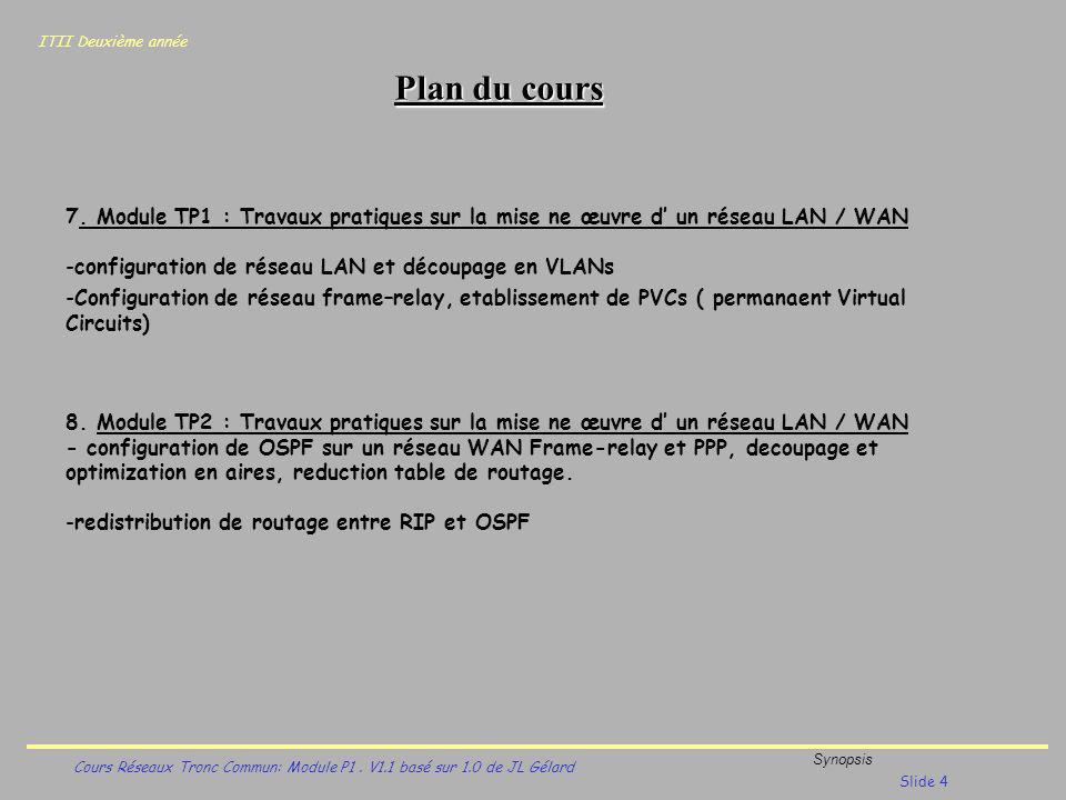 Plan du cours7. Module TP1 : Travaux pratiques sur la mise ne œuvre d' un réseau LAN / WAN. configuration de réseau LAN et découpage en VLANs.