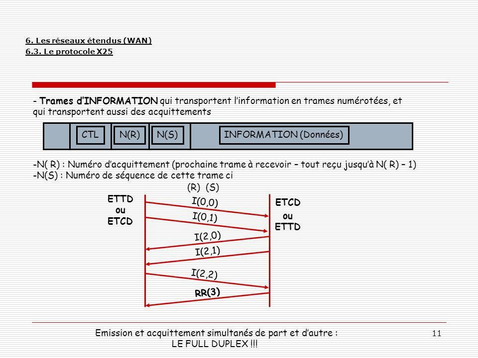 ETTD ou ETCD ETCD ou ETTD RR(3)