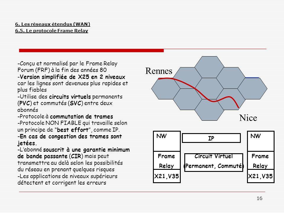 6. Les réseaux étendus (WAN) 6.5. Le protocole Frame Relay