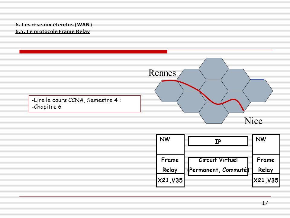 Rennes Nice Lire le cours CCNA, Semestre 4 : Chapitre 6 Frame Relay