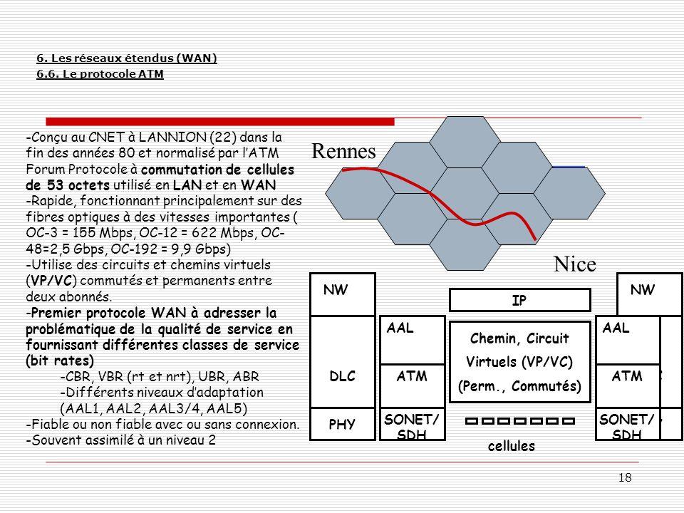6. Les réseaux étendus (WAN) 6.6. Le protocole ATM