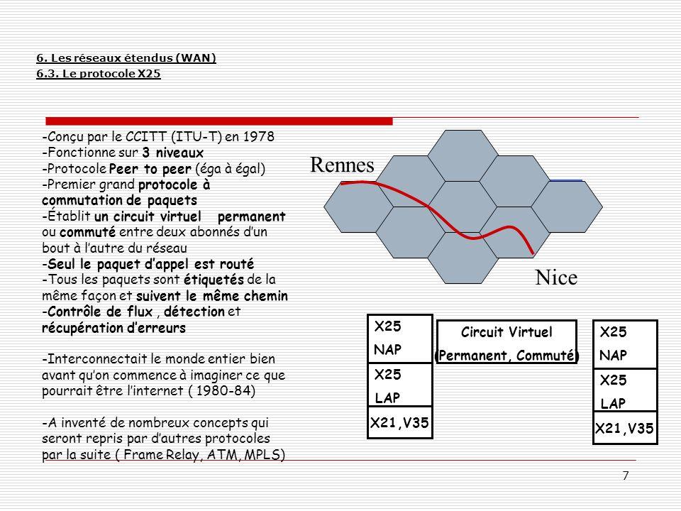 Rennes Nice Conçu par le CCITT (ITU-T) en 1978
