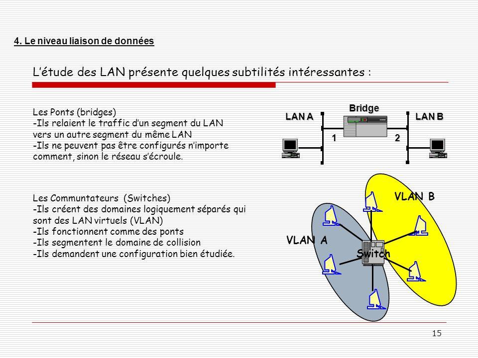 L'étude des LAN présente quelques subtilités intéressantes :