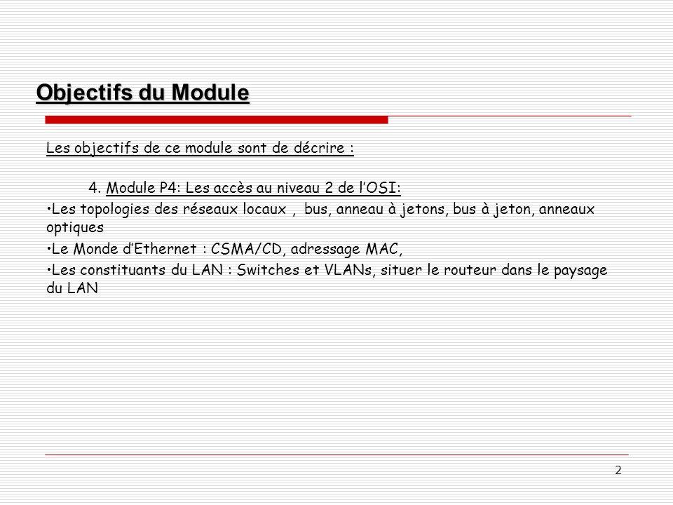 Objectifs du Module Les objectifs de ce module sont de décrire :