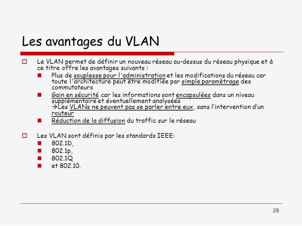 Les avantages du VLAN Le VLAN permet de définir un nouveau réseau au-dessus du réseau physique et à ce titre offre les avantages suivants :