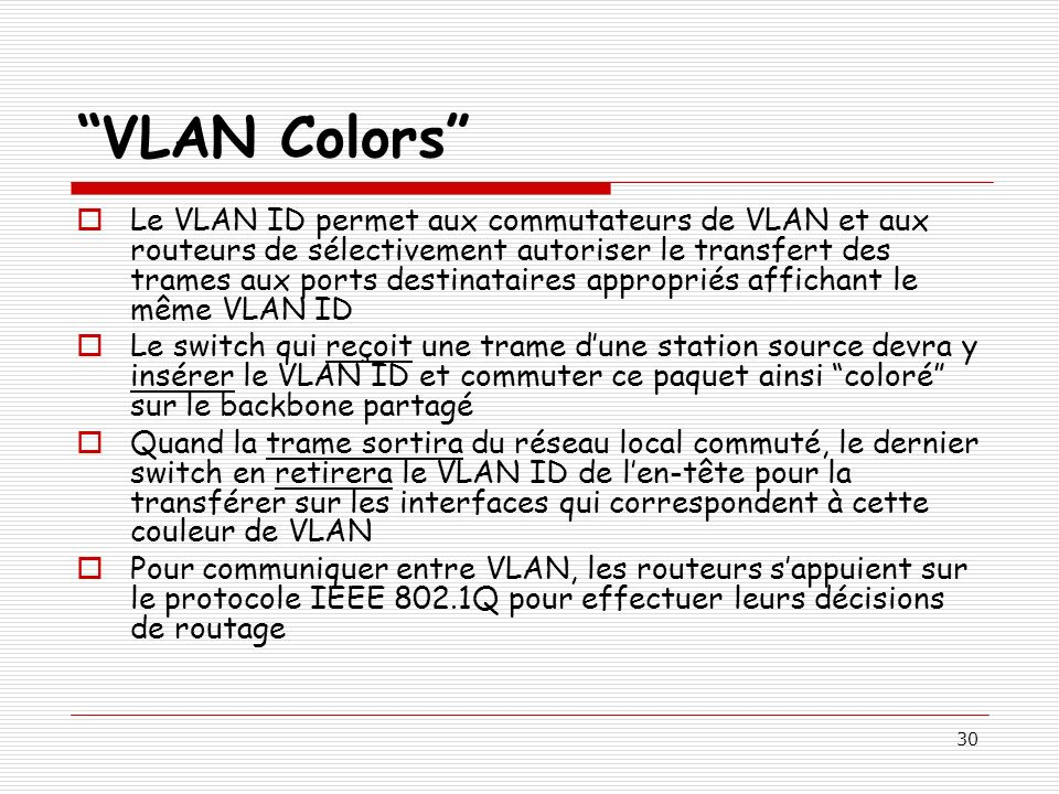 VLAN Colors