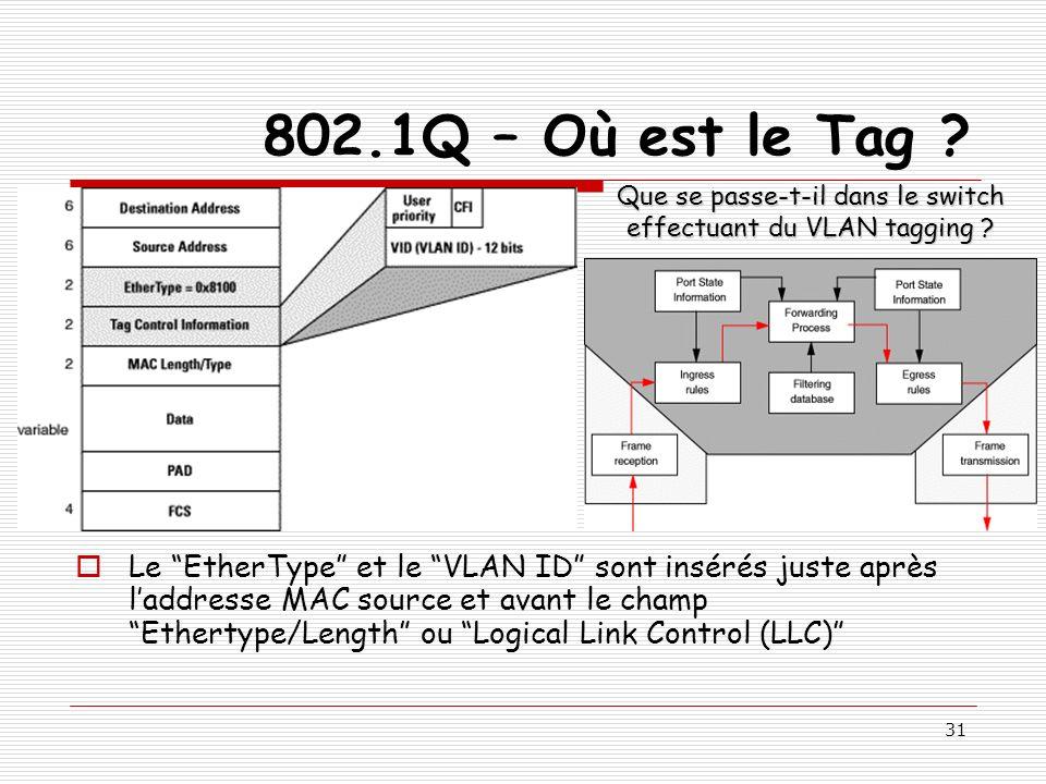 Que se passe-t-il dans le switch effectuant du VLAN tagging