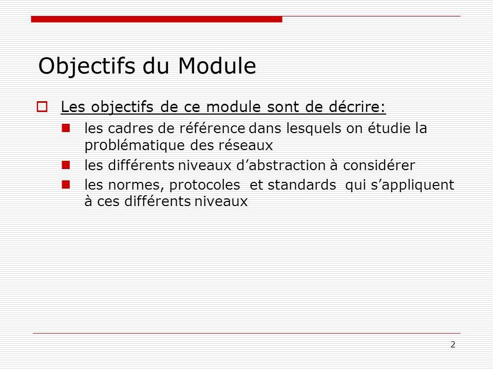 Objectifs du Module Les objectifs de ce module sont de décrire: